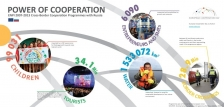 Power of Cooperation – Joint EC Day publication in Regional Review Magazine